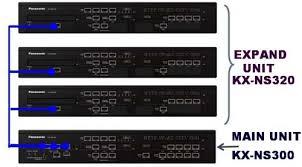 Tổng đài Panasonic KX-NS300 cấu hình 6 vào 120 ra