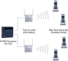 Tổng đài không dây 8 vào 30 máy không dây KX-TDA100DK-8-30